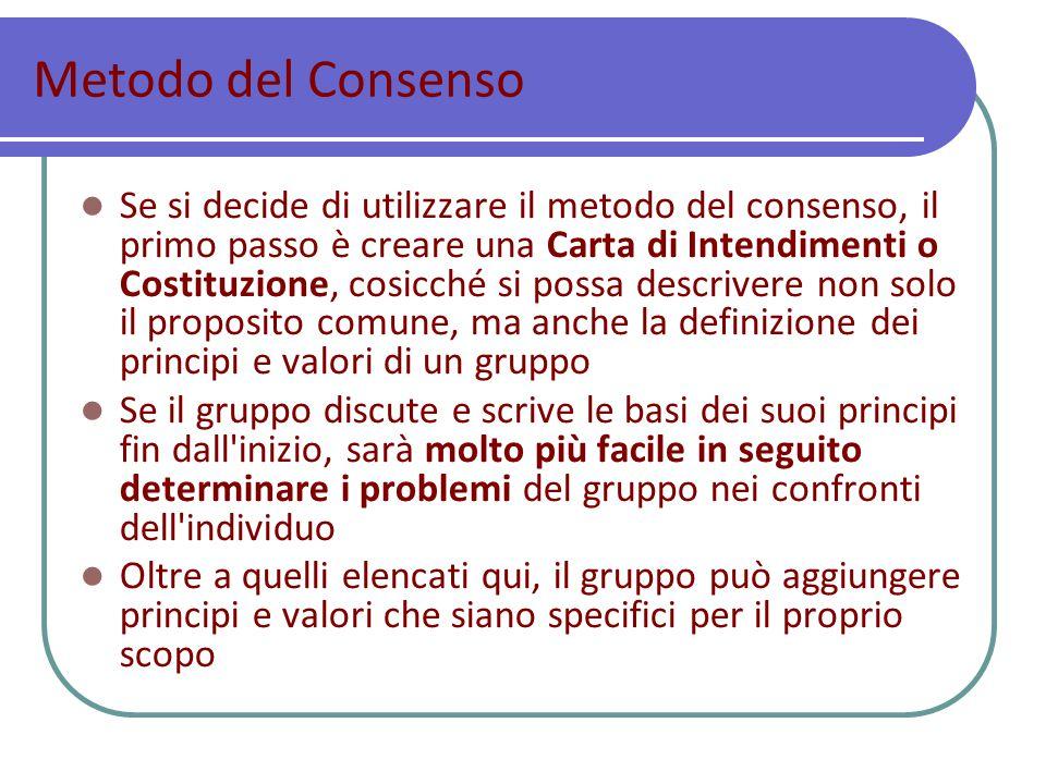 Metodo del Consenso Fiducia Rispetto Unità di scopo Nonviolenza Riconoscere il proprio potere Cooperazione Risoluzione del conflitto Impegno verso il gruppo Partecipazione attiva Parità di accesso al potere Pazienza