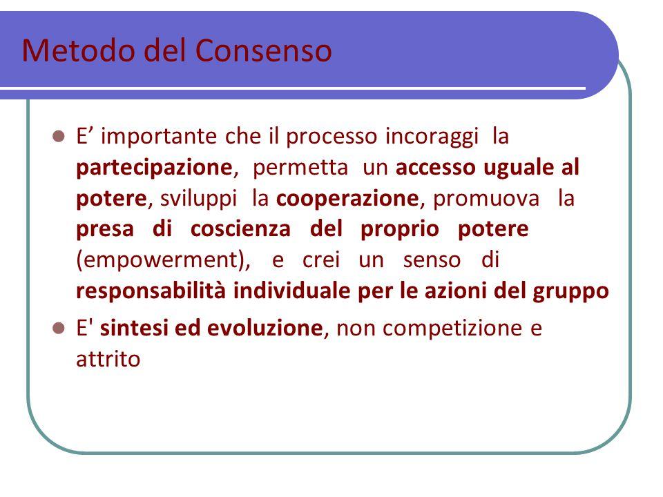 Metodo del Consenso E' importante che il processo incoraggi la partecipazione, permetta un accesso uguale al potere, sviluppi la cooperazione, promuova la presa di coscienza del proprio potere (empowerment), e crei un senso di responsabilità individuale per le azioni del gruppo E sintesi ed evoluzione, non competizione e attrito