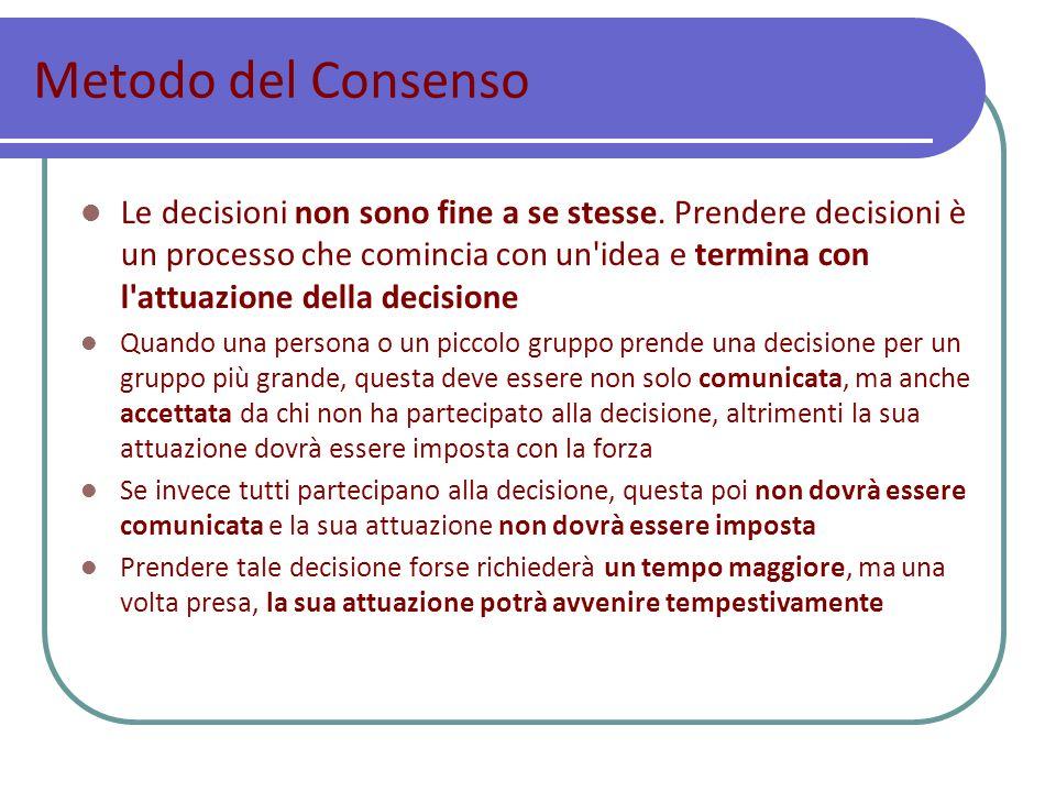 MC, impedimenti al Consenso Possibili impedimenti al consenso Mancanza di addestramento al Consenso Strutture gerarchiche esterne Pregiudizio sociale