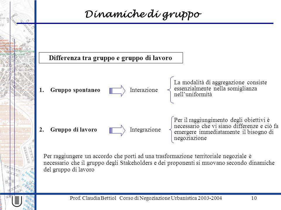 Dinamiche di gruppo Prof. Claudia Bettiol Corso di Negoziazione Urbanistica 2003-200410 Differenza tra gruppo e gruppo di lavoro La modalità di aggreg