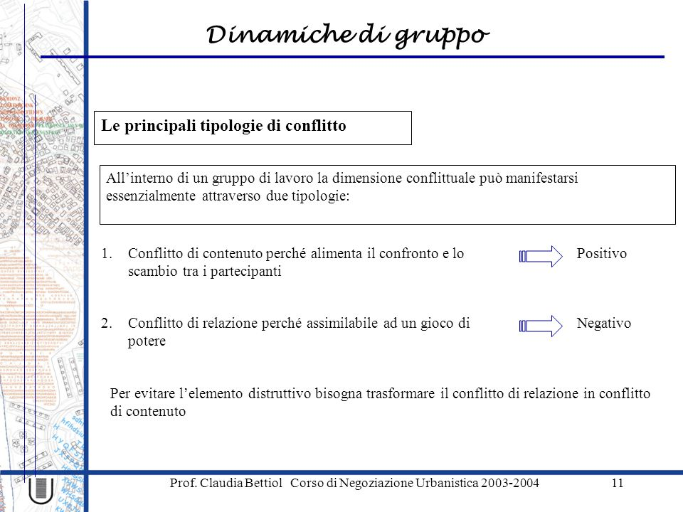 Dinamiche di gruppo Prof. Claudia Bettiol Corso di Negoziazione Urbanistica 2003-200411 Le principali tipologie di conflitto All'interno di un gruppo