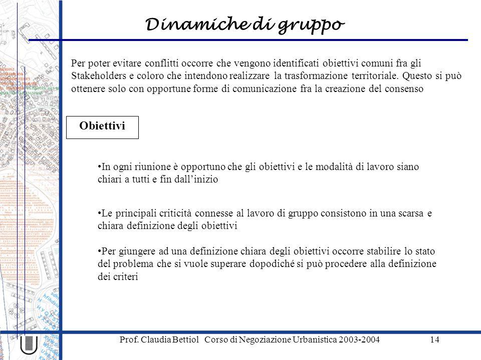 Dinamiche di gruppo Prof. Claudia Bettiol Corso di Negoziazione Urbanistica 2003-200414 Obiettivi In ogni riunione è opportuno che gli obiettivi e le