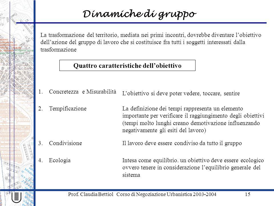 Dinamiche di gruppo Prof. Claudia Bettiol Corso di Negoziazione Urbanistica 2003-200415 Quattro caratteristiche dell'obiettivo 1.Concretezza e Misurab