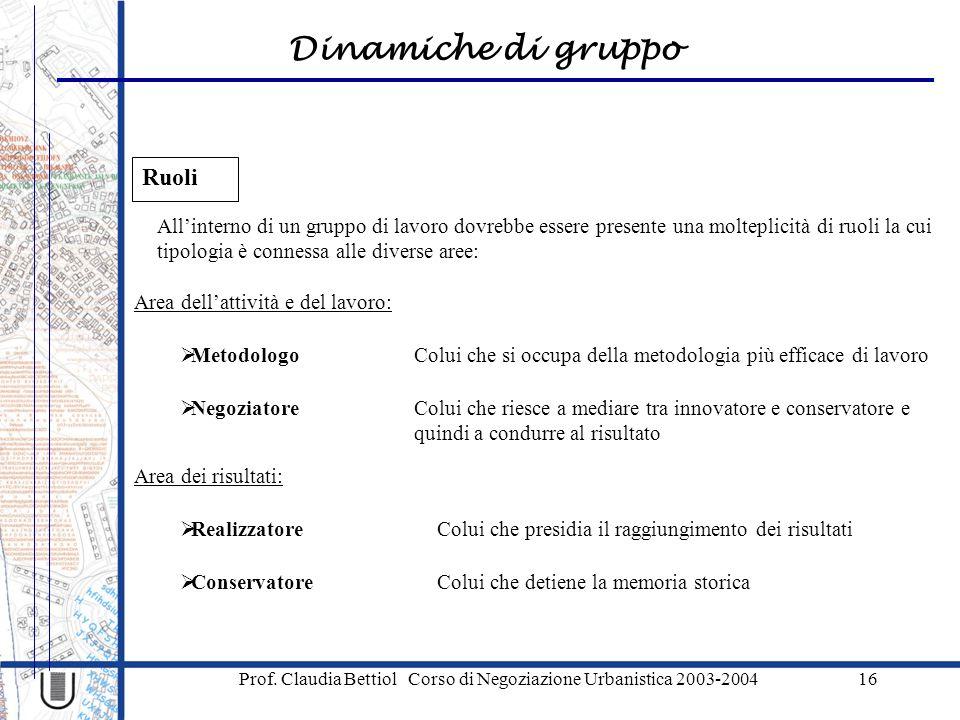 Dinamiche di gruppo Prof. Claudia Bettiol Corso di Negoziazione Urbanistica 2003-200416 Ruoli All'interno di un gruppo di lavoro dovrebbe essere prese