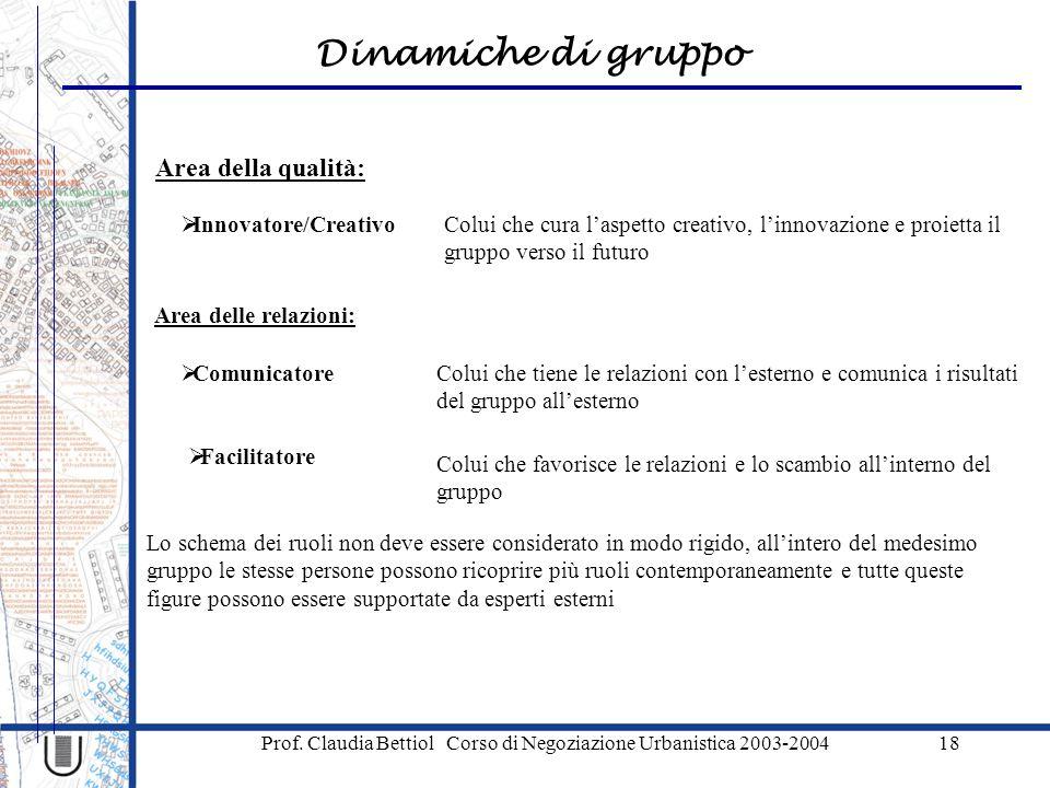 Dinamiche di gruppo Prof. Claudia Bettiol Corso di Negoziazione Urbanistica 2003-200418 Area della qualità: Lo schema dei ruoli non deve essere consid
