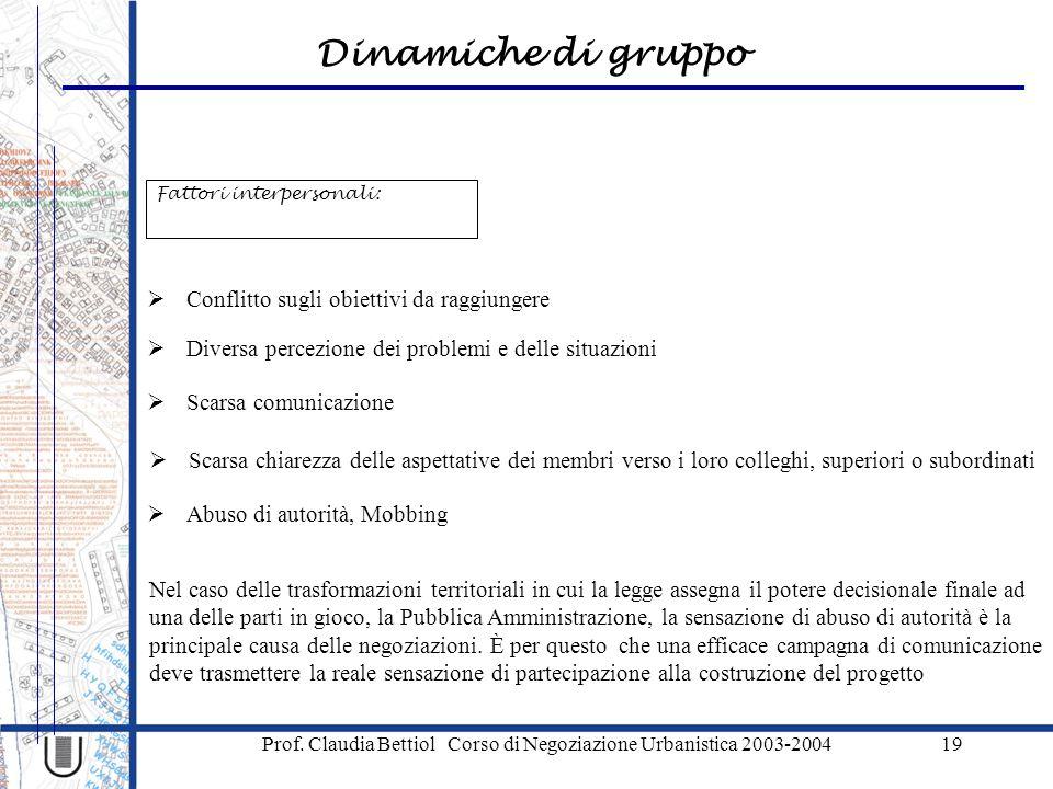 Dinamiche di gruppo Prof. Claudia Bettiol Corso di Negoziazione Urbanistica 2003-200419 Fattori interpersonali:  Conflitto sugli obiettivi da raggiun
