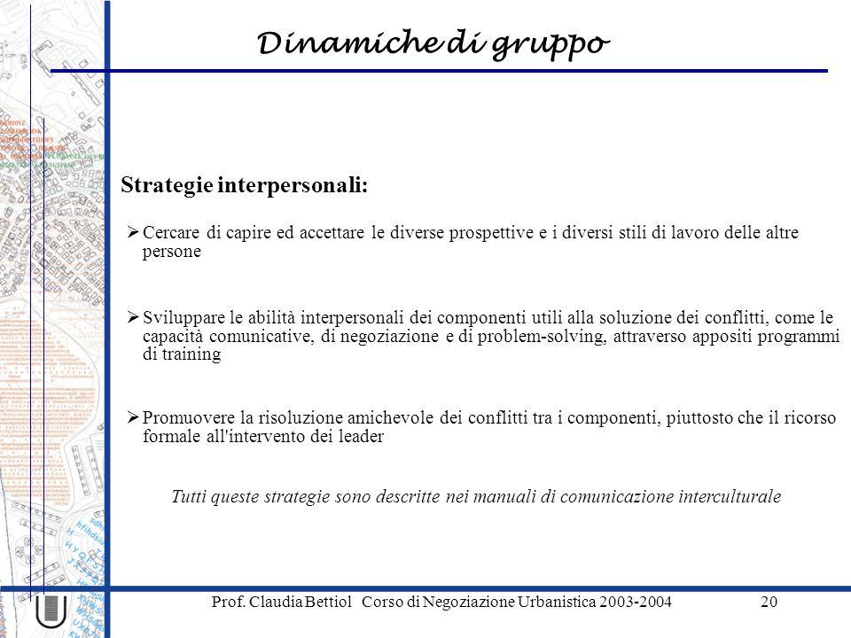 Dinamiche di gruppo Prof. Claudia Bettiol Corso di Negoziazione Urbanistica 2003-200420  Promuovere la risoluzione amichevole dei conflitti tra i com