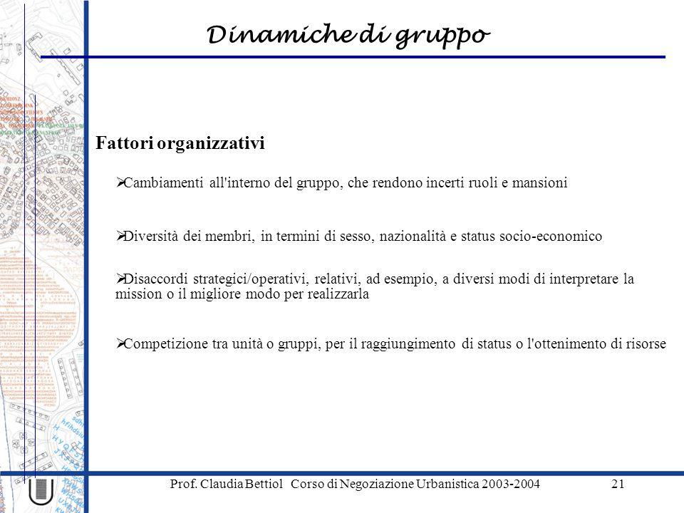 Dinamiche di gruppo Prof. Claudia Bettiol Corso di Negoziazione Urbanistica 2003-200421  Cambiamenti all'interno del gruppo, che rendono incerti ruol