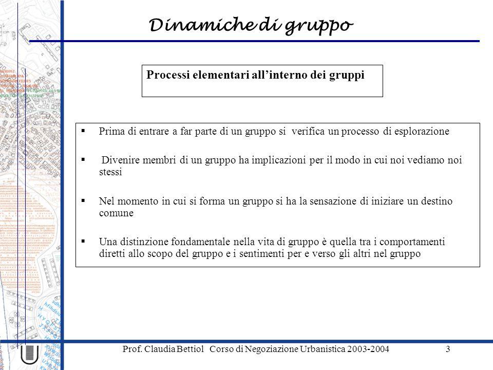 Dinamiche di gruppo Prof. Claudia Bettiol Corso di Negoziazione Urbanistica 2003-20043 Processi elementari all'interno dei gruppi  Prima di entrare a