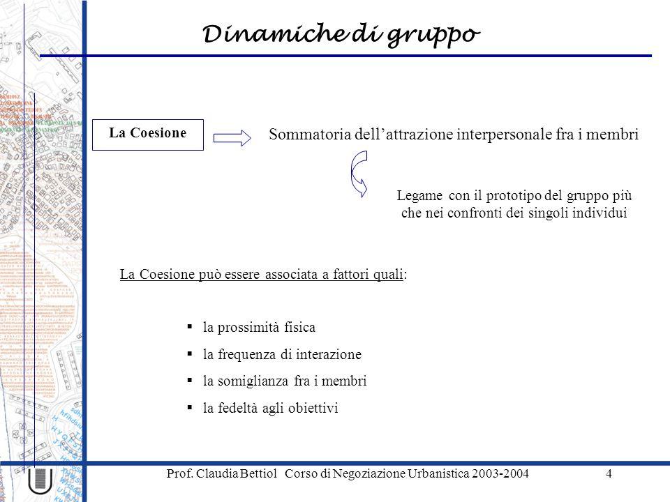 Dinamiche di gruppo Prof. Claudia Bettiol Corso di Negoziazione Urbanistica 2003-20044 La Coesione Sommatoria dell'attrazione interpersonale fra i mem