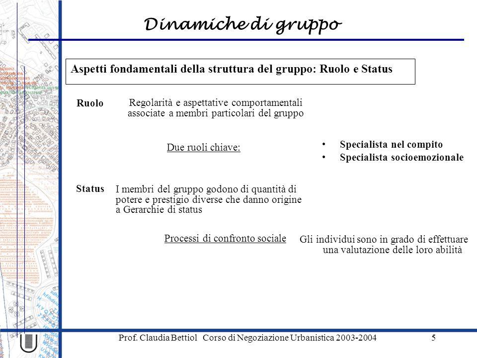 Dinamiche di gruppo Prof. Claudia Bettiol Corso di Negoziazione Urbanistica 2003-20045 Aspetti fondamentali della struttura del gruppo: Ruolo e Status