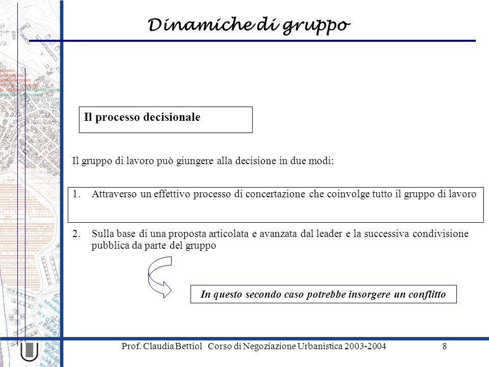 Dinamiche di gruppo Prof. Claudia Bettiol Corso di Negoziazione Urbanistica 2003-20048 Il processo decisionale 1.Attraverso un effettivo processo di c