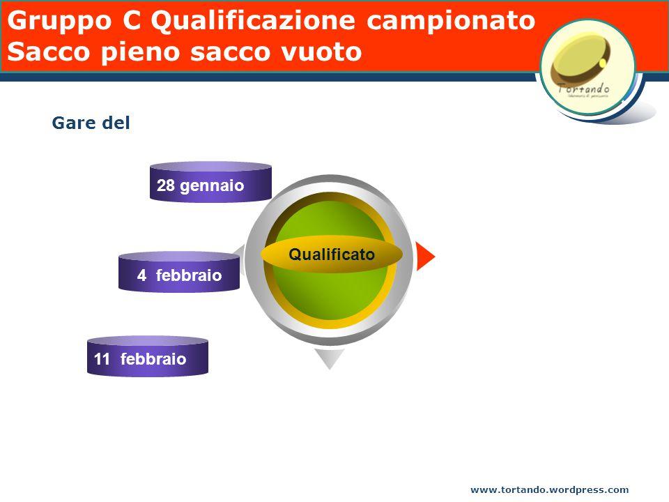 www.tortando.wordpress.com Qualificato 11 febbraio 28 gennaio Text 4 febbraio Text Gruppo C Qualificazione campionato Sacco pieno sacco vuoto Gare del