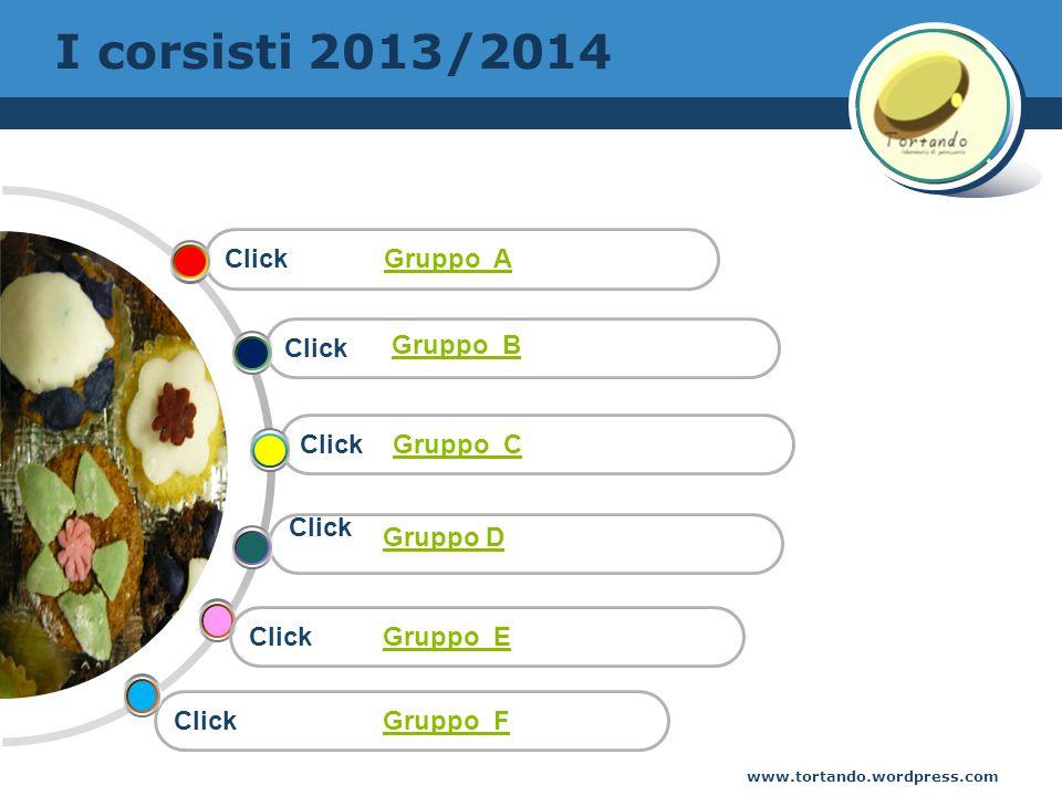 I corsisti 2013/2014 Click Click Gruppo CGruppo C Click Click Gruppo AGruppo A Gruppo D Gruppo B Gruppo E Gruppo F Click