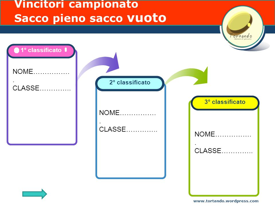 www.tortando.wordpress.com Vincitori campionato Sacco pieno sacco vuoto Add ur Title Add Your Title 1° classificato NOME……………..
