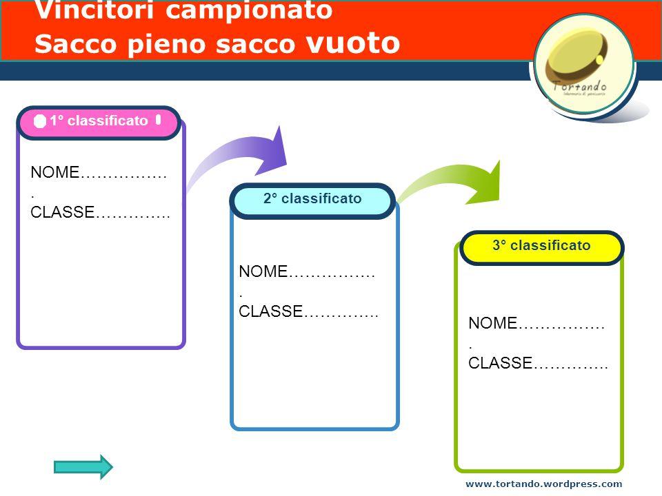www.tortando.wordpress.com Vincitori campionato Sacco pieno sacco vuoto Add ur Title Add Your Title 1° classificato NOME…………….. CLASSE………….. 1° classi
