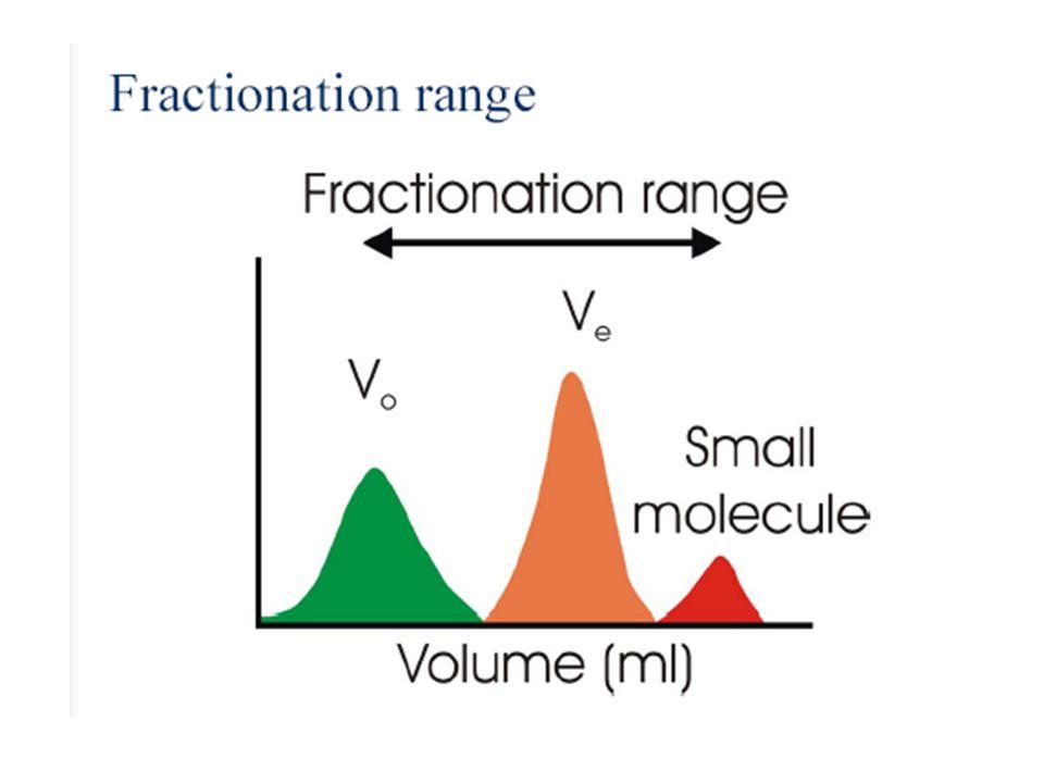 IEF ISOELETTROFOCALIZZAZIONE separazione di sostanze anfotere Separazione sulla base del pI GEL con GRADIENTE DI pH Si usano ANFOLITI (elettroliti anfoteri) Sono miscele di acidi alifatici sintetici poliammino- policarbossilici che formano un gradiente di pH nella matrice prima della sua polimerizzazione Gli analiti migrano verso la zona di pH corrispondente al proprio punto isoelettrico (FOCALIZZAZIONE) E ' utile una CALIBRAZIONE con proteine a pI noto