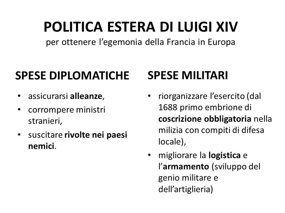 POLITICA ESTERA DI LUIGI XIV per ottenere l'egemonia della Francia in Europa SPESE DIPLOMATICHE assicurarsi alleanze, corrompere ministri stranieri, s