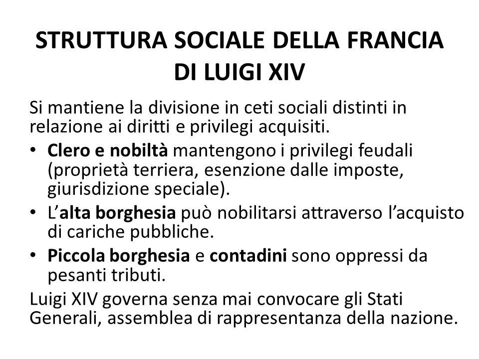 STRUTTURA SOCIALE DELLA FRANCIA DI LUIGI XIV Si mantiene la divisione in ceti sociali distinti in relazione ai diritti e privilegi acquisiti. Clero e