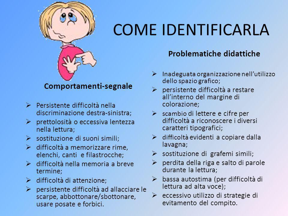 COME IDENTIFICARLA Comportamenti-segnale  Persistente difficoltà nella discriminazione destra-sinistra;  prettolosità o eccessiva lentezza nella let