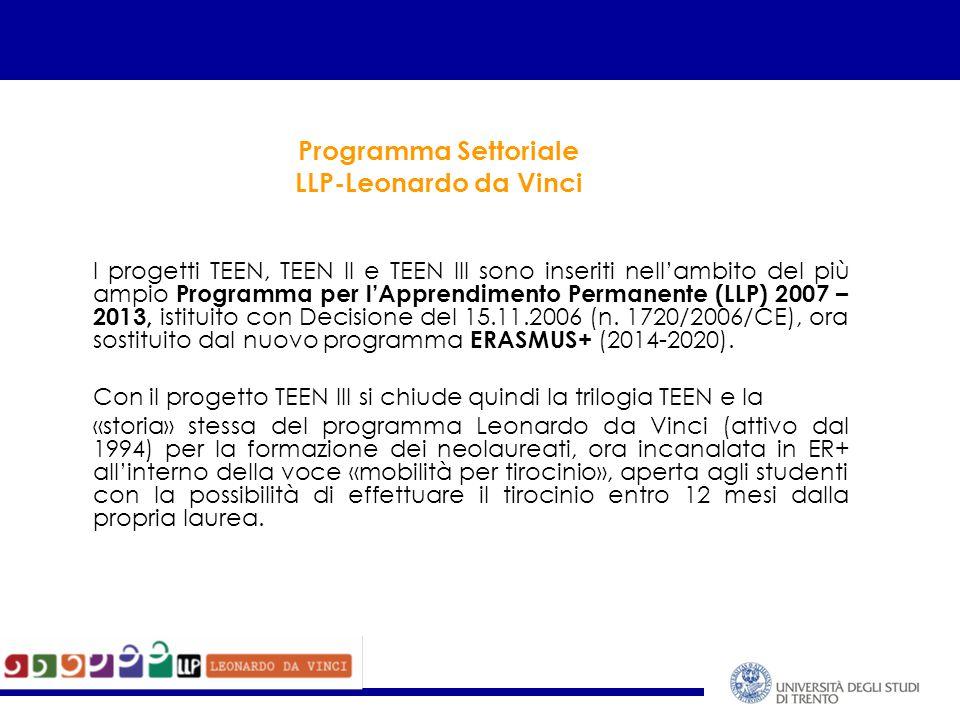 Programma Settoriale LLP-Leonardo da Vinci I progetti TEEN, TEEN II e TEEN III sono inseriti nell'ambito del più ampio Programma per l'Apprendimento Permanente (LLP) 2007 – 2013, istituito con Decisione del 15.11.2006 (n.