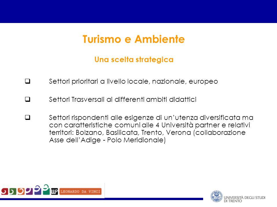 Grazie per l'attenzione Coordinamento Leonardo Università degli Studi di Trento Ufficio Supporto Mobilità Internazionale e Programmi Europei Via Verdi, 6 – 38122 Trento Coordinatore scientifico: Prof.