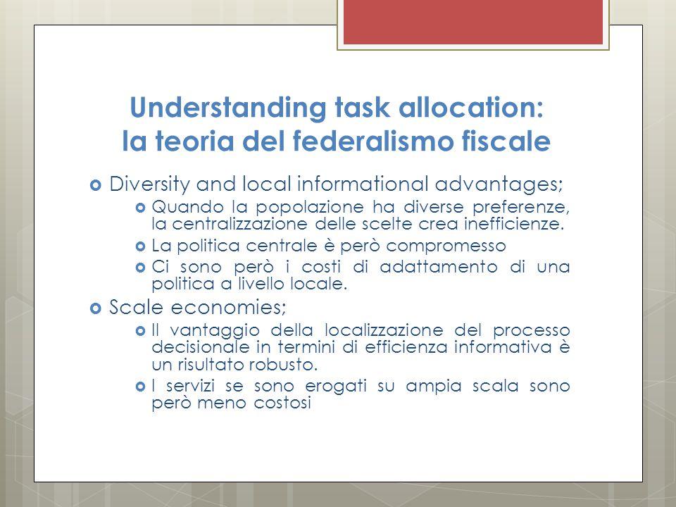 Understanding task allocation: la teoria del federalismo fiscale  Diversity and local informational advantages;  Quando la popolazione ha diverse preferenze, la centralizzazione delle scelte crea inefficienze.