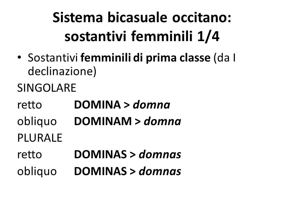 Sistema bicasuale occitano: sostantivi femminili 1/4 Sostantivi femminili di prima classe (da I declinazione) SINGOLARE retto DOMINA > domna obliquo D