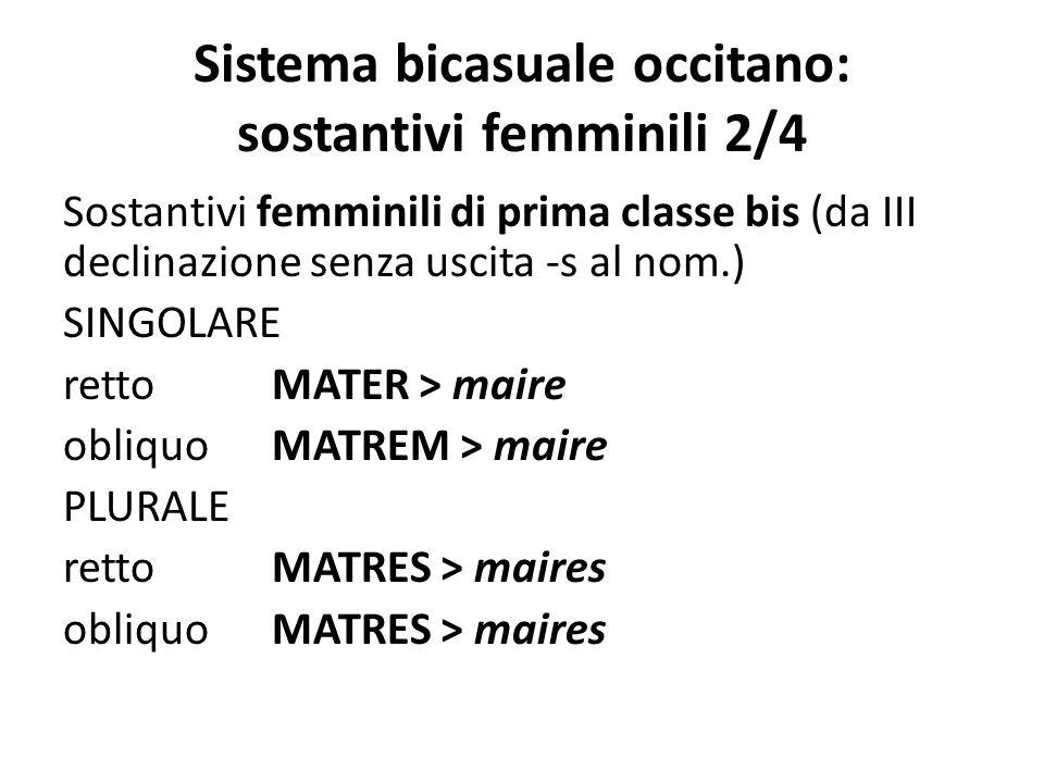 Sistema bicasuale occitano: sostantivi femminili 2/4 Sostantivi femminili di prima classe bis (da III declinazione senza uscita -s al nom.) SINGOLARE