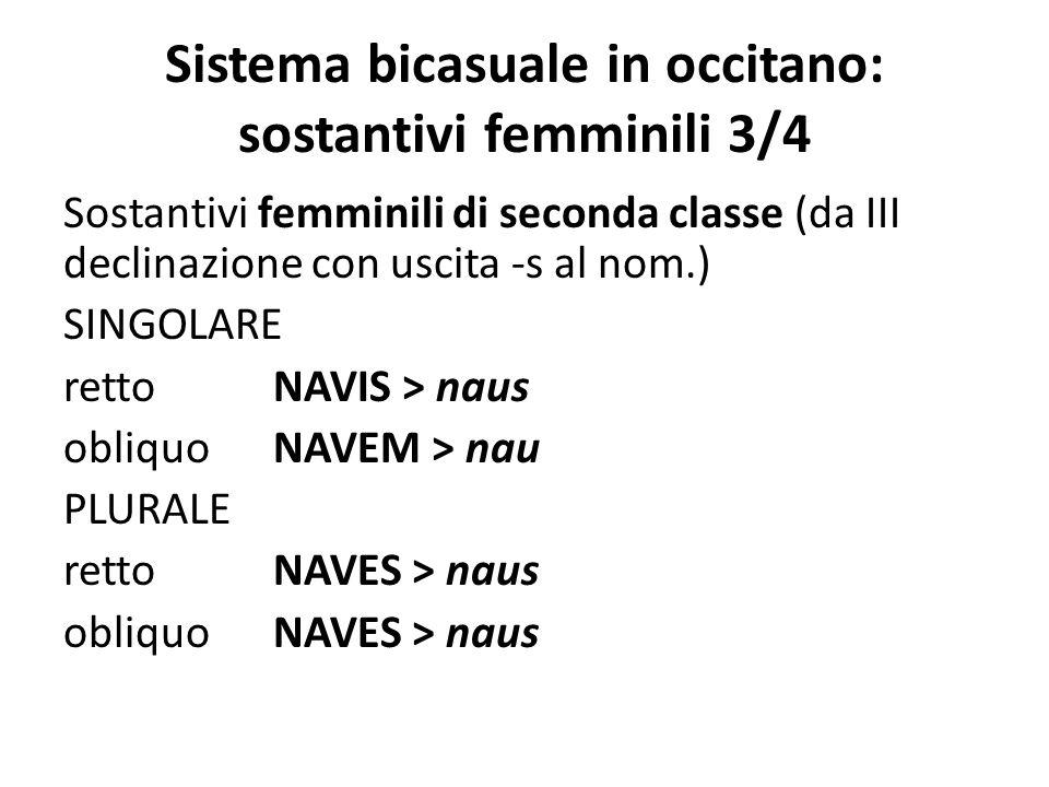 Sistema bicasuale in occitano: sostantivi femminili 3/4 Sostantivi femminili di seconda classe (da III declinazione con uscita -s al nom.) SINGOLARE r