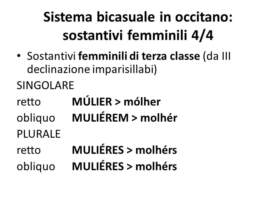 Sistema bicasuale in occitano: sostantivi femminili 4/4 Sostantivi femminili di terza classe (da III declinazione imparisillabi) SINGOLARE retto MÚLIE