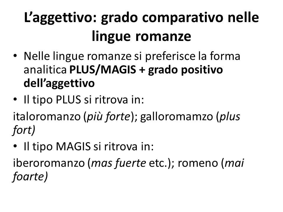 L'aggettivo: grado comparativo nelle lingue romanze Nelle lingue romanze si preferisce la forma analitica PLUS/MAGIS + grado positivo dell'aggettivo I