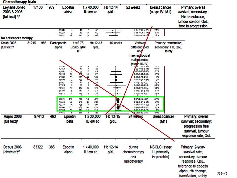 Lancet 2009; 373: 1532–42