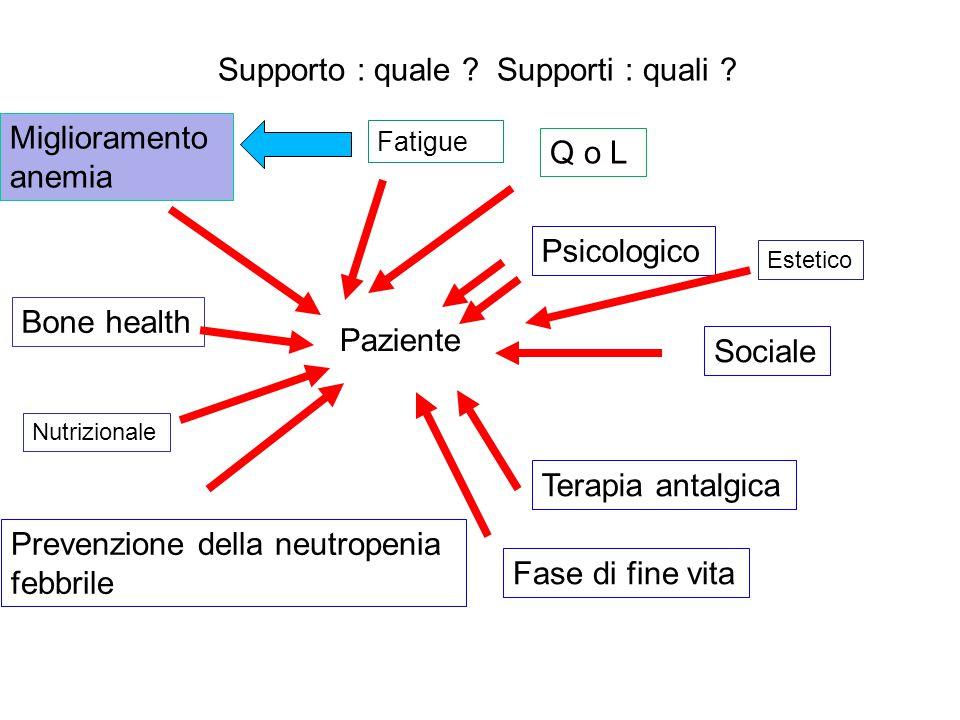 Risposta emoglobinica Rosti,Ann Oncol, 2009
