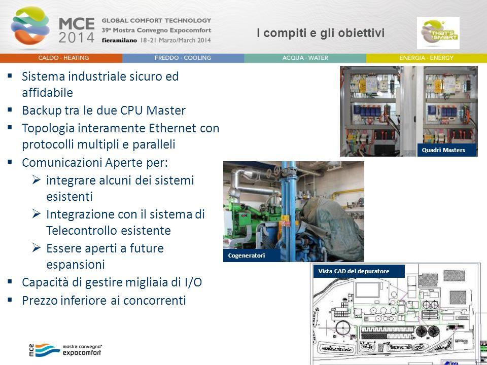 I compiti e gli obiettivi Vista CAD del depuratore SSistema industriale sicuro ed affidabile BBackup tra le due CPU Master TTopologia interament