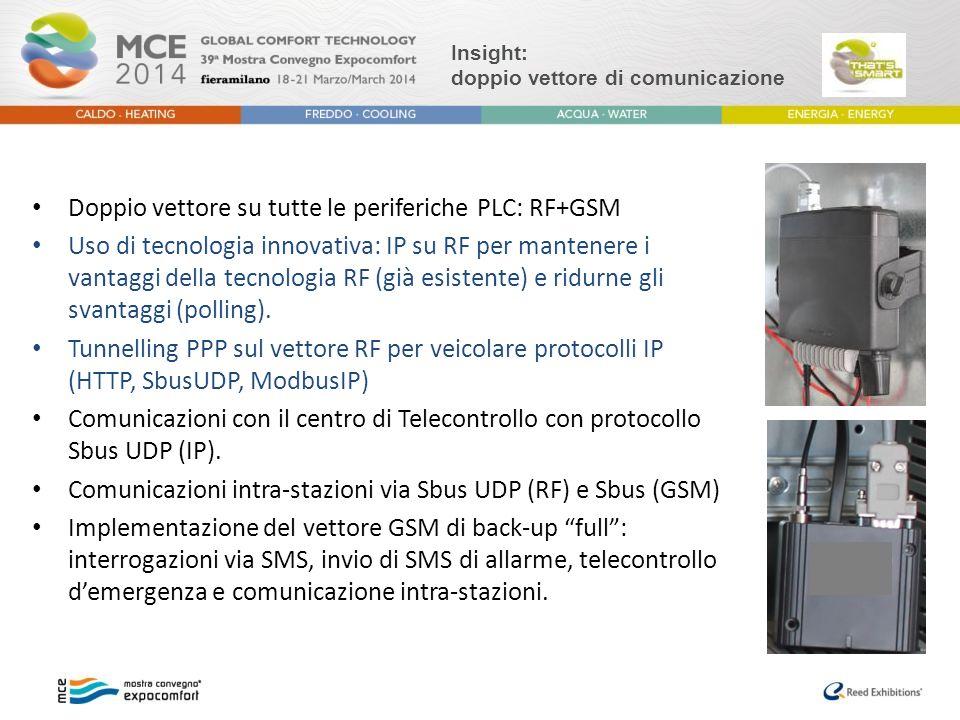 Insight: doppio vettore di comunicazione Doppio vettore su tutte le periferiche PLC: RF+GSM Uso di tecnologia innovativa: IP su RF per mantenere i van
