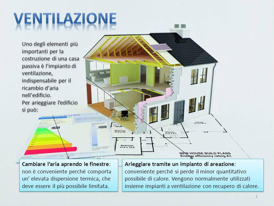 Cambiare l'aria aprendo le finestre: non è conveniente perché comporta un' elevata dispersione termica, che deve essere il più possibile limitata. Ari