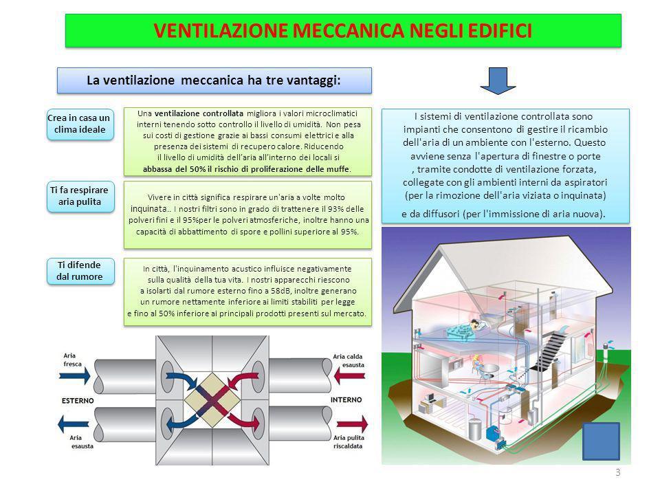 Consiste nell'immissione di aria di rinnovo negli ambienti in cui le persone soggiornano di più e nelle camere da letto, e nell'estrazione dell'aria viziata dai locali quali cucine e bagni, ecc..