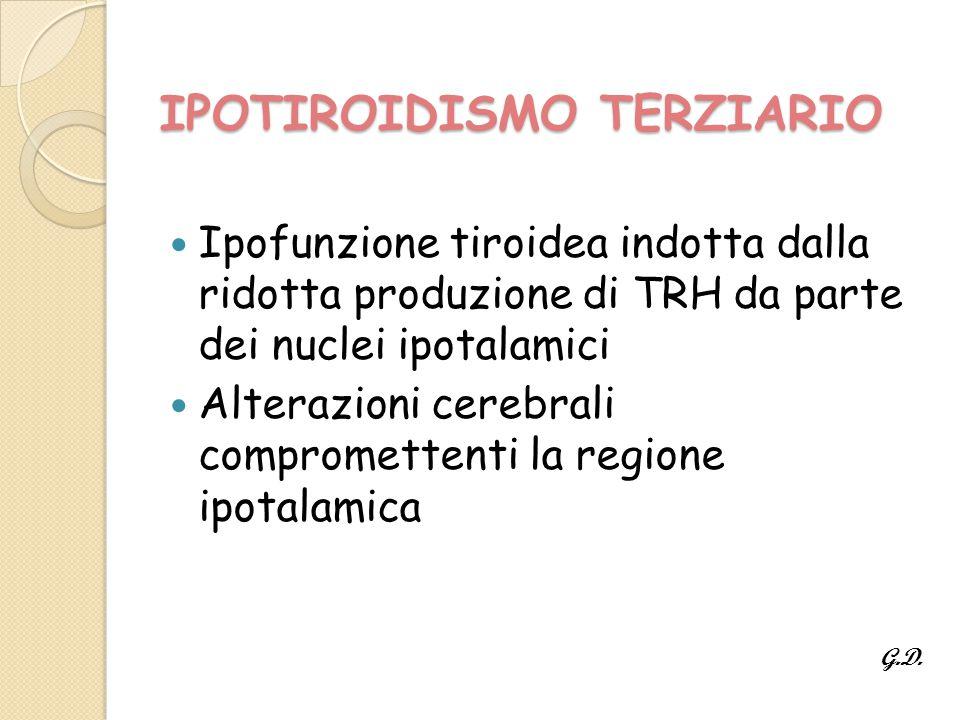 IPOTIROIDISMO TERZIARIO Ipofunzione tiroidea indotta dalla ridotta produzione di TRH da parte dei nuclei ipotalamici Alterazioni cerebrali compromettenti la regione ipotalamica G.D.