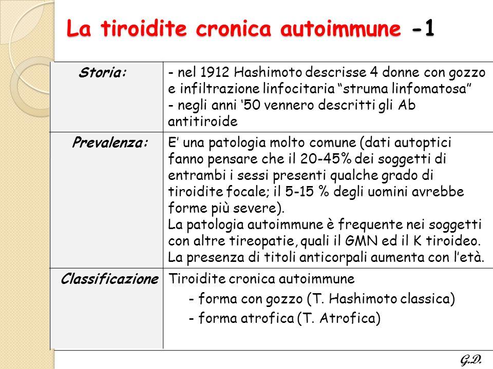 La tiroidite cronica autoimmune -1 Storia:- nel 1912 Hashimoto descrisse 4 donne con gozzo e infiltrazione linfocitaria struma linfomatosa - negli anni '50 vennero descritti gli Ab antitiroide Prevalenza:E' una patologia molto comune (dati autoptici fanno pensare che il 20-45% dei soggetti di entrambi i sessi presenti qualche grado di tiroidite focale; il 5-15 % degli uomini avrebbe forme più severe).