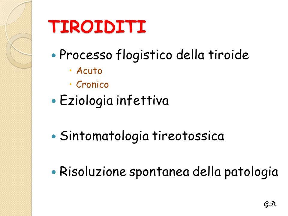 TIROIDITI Processo flogistico della tiroide  Acuto  Cronico Eziologia infettiva Sintomatologia tireotossica Risoluzione spontanea della patologia G.D.