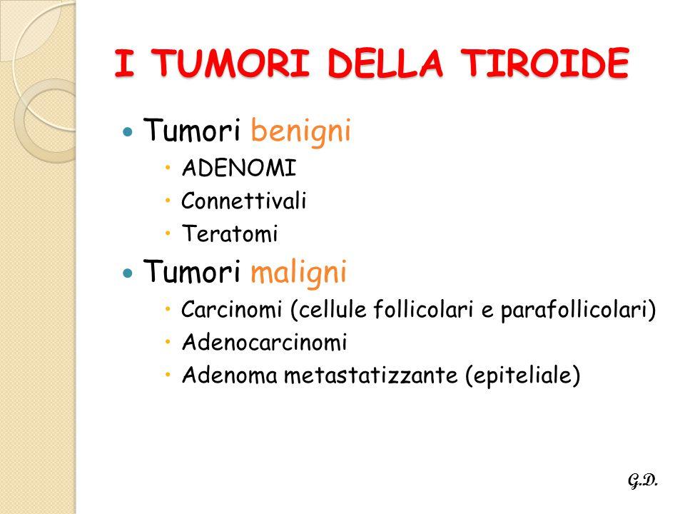 I TUMORI DELLA TIROIDE Tumori benigni  ADENOMI  Connettivali  Teratomi Tumori maligni  Carcinomi (cellule follicolari e parafollicolari)  Adenocarcinomi  Adenoma metastatizzante (epiteliale) G.D.