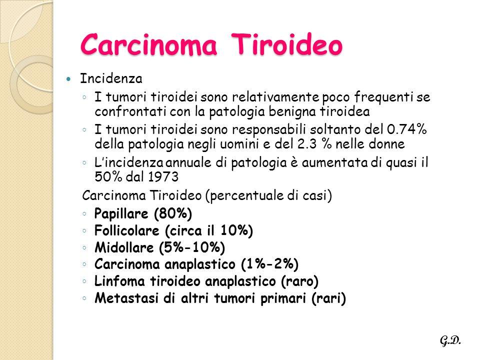 Carcinoma Tiroideo Incidenza ◦ I tumori tiroidei sono relativamente poco frequenti se confrontati con la patologia benigna tiroidea ◦ I tumori tiroidei sono responsabili soltanto del 0.74% della patologia negli uomini e del 2.3 % nelle donne ◦ L'incidenza annuale di patologia è aumentata di quasi il 50% dal 1973 Carcinoma Tiroideo (percentuale di casi) ◦ Papillare (80%) ◦ Follicolare (circa il 10%) ◦ Midollare (5%-10%) ◦ Carcinoma anaplastico (1%-2%) ◦ Linfoma tiroideo anaplastico (raro) ◦ Metastasi di altri tumori primari (rari) G.D.