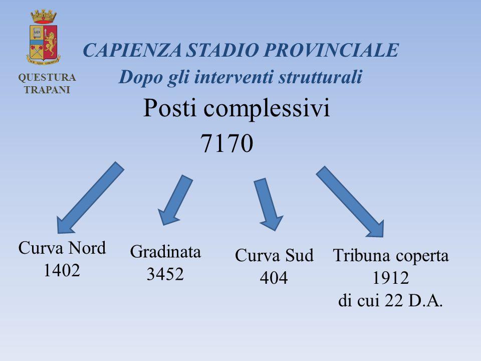 CAPIENZA STADIO PROVINCIALE Dopo gli interventi strutturali Posti complessivi 7170 Curva Nord 1402 Gradinata 3452 Tribuna coperta 1912 di cui 22 D.A.