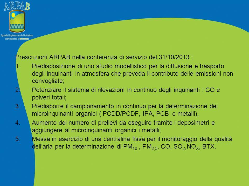 Prescrizioni ARPAB nella conferenza di servizio del 31/10/2013 : 1.Predisposizione di uno studio modellistico per la diffusione e trasporto degli inqu