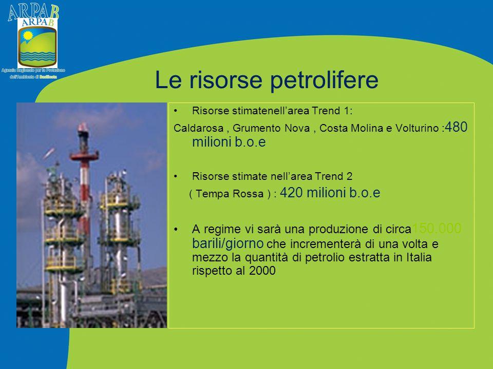 Le risorse petrolifere Risorse stimatenell'area Trend 1: Caldarosa, Grumento Nova, Costa Molina e Volturino : 480 milioni b.o.e Risorse stimate nell'a