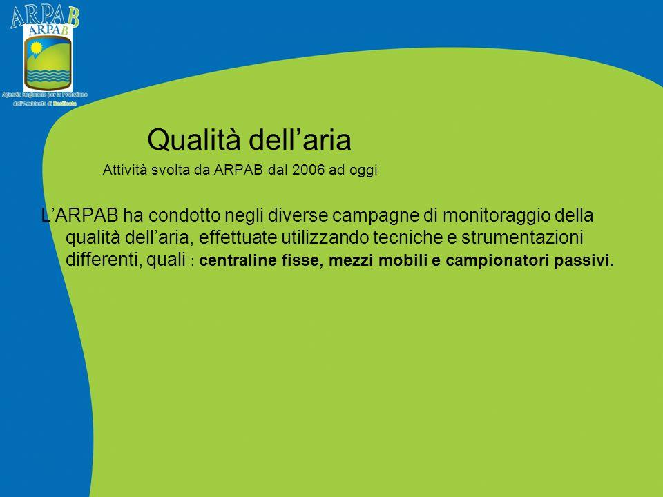Qualità dell'aria Attività svolta da ARPAB dal 2006 ad oggi L'ARPAB ha condotto negli diverse campagne di monitoraggio della qualità dell'aria, effett