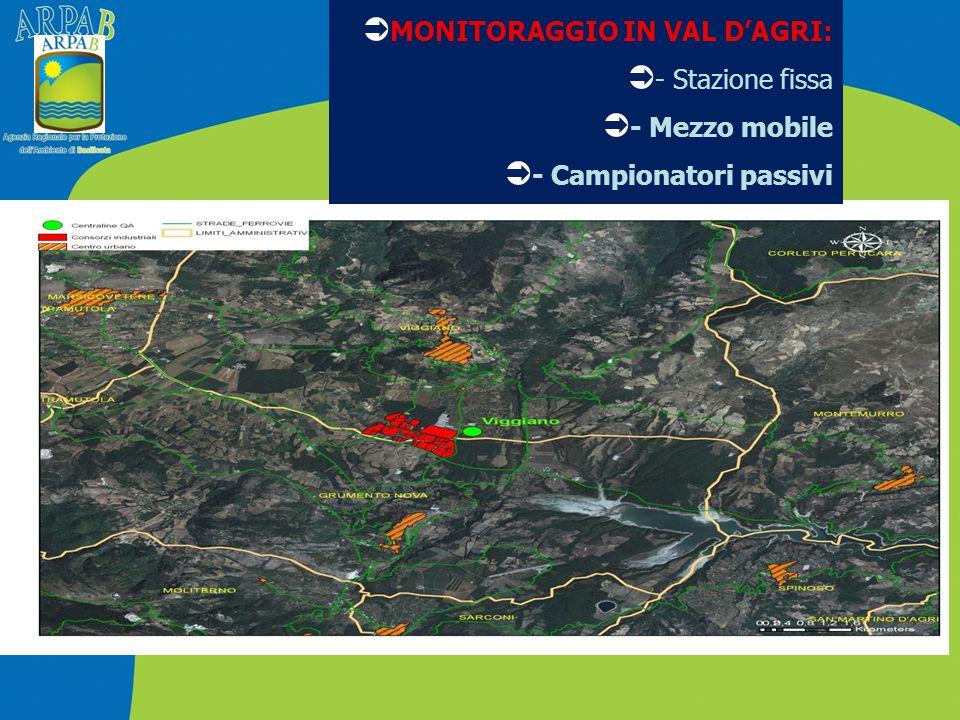  MONITORAGGIO IN VAL D'AGRI:  - Stazione fissa  - Mezzo mobile  - Campionatori passivi