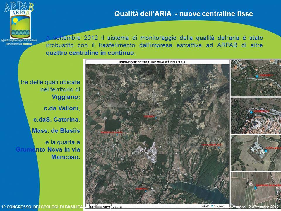 tre delle quali ubicate nel territorio di Viggiano: c.da Valloni, c.daS. Caterina, Mass. de Blasiis e la quarta a Grumento Nova in via Mancoso. Qualit