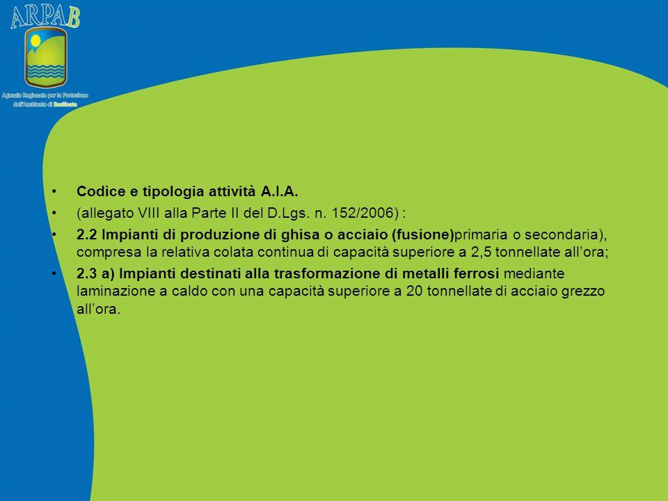 Codice e tipologia attività A.I.A. (allegato VIII alla Parte II del D.Lgs. n. 152/2006) : 2.2 Impianti di produzione di ghisa o acciaio (fusione)prima